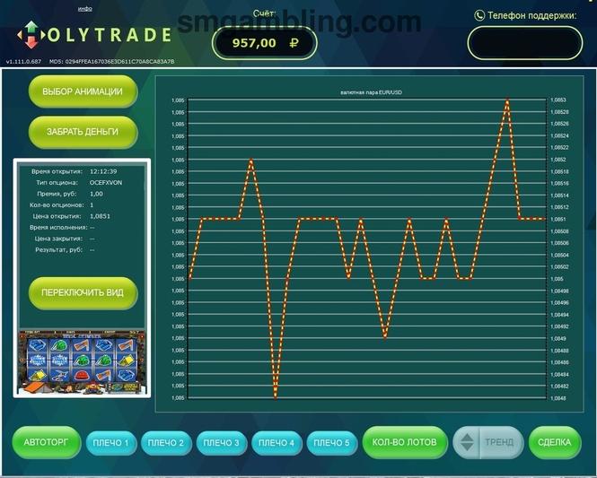 биржевая система холитрейд holitrade холи трейд holytrade от компании smgambling
